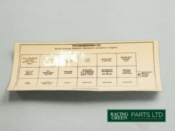 TVR 035M 509A - Decal relay layout